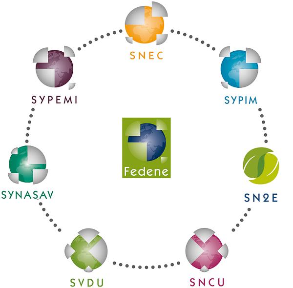 201907 - FEDENE & SYNDICATSweb